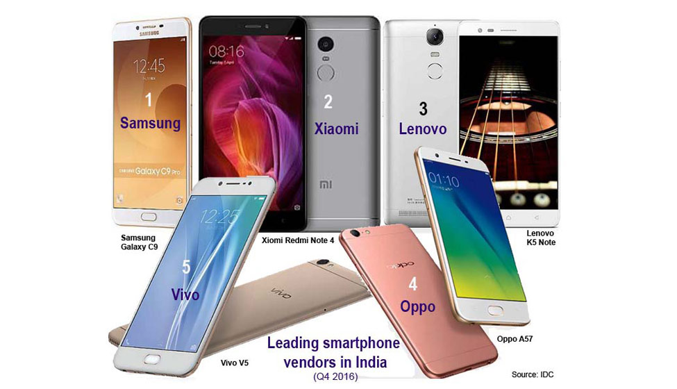 Indian mobile phone sales slow down to a crawl, thanks to ...
